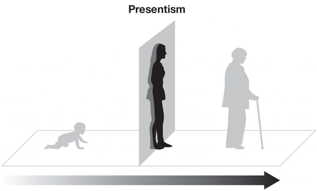presentism